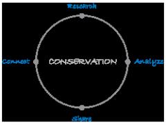 conservation-sm