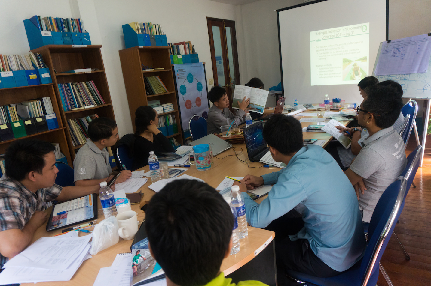 FCZ Guidebook training