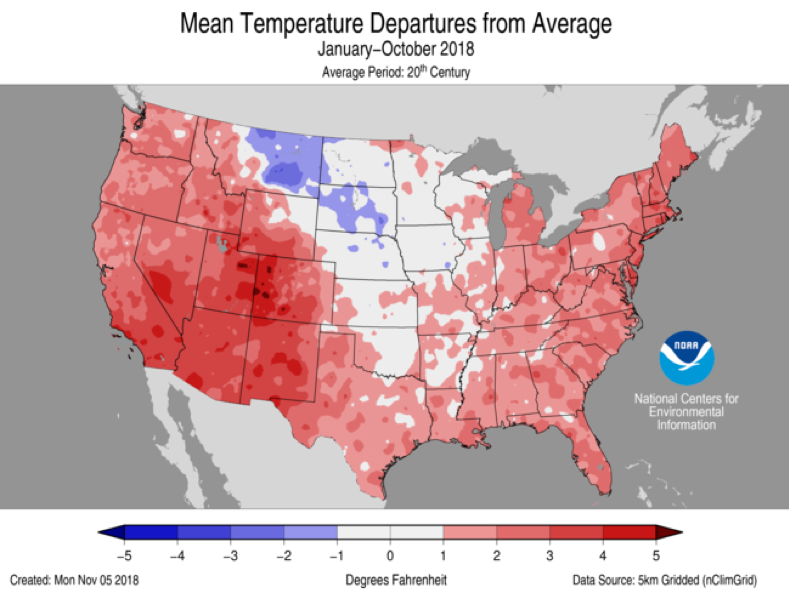 Mean Temp Departures from Average